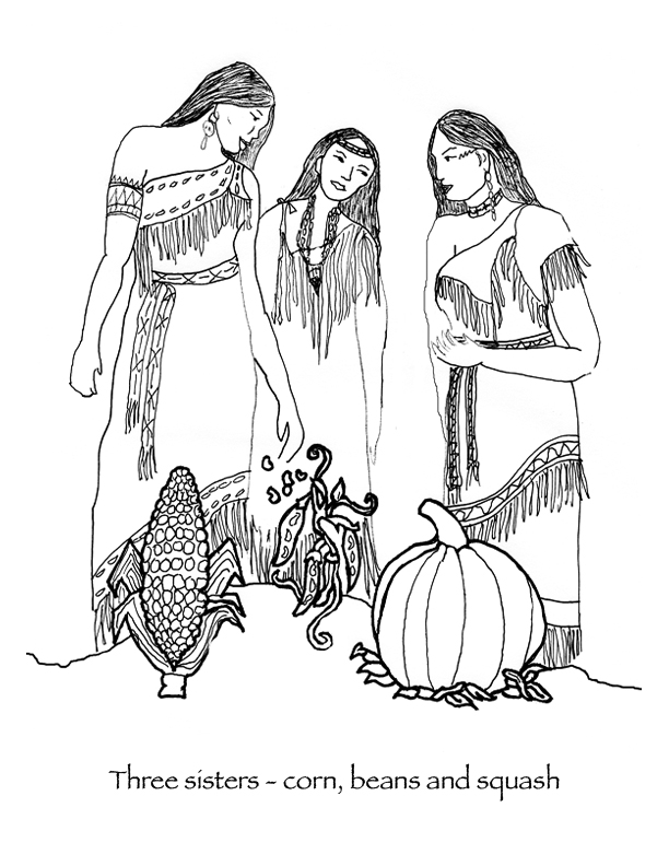 Three-sisters---corn-beans-squash-with-caption