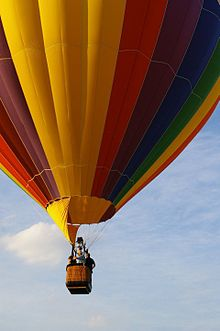 220px-Hot_Air_Balloon_Basket_in_Flight